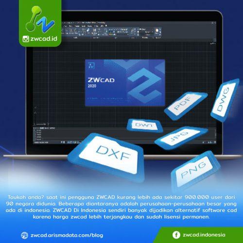 Mengenal ZWCAD software 2d dan 3d